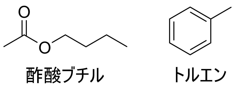 除光液に含まれる成分