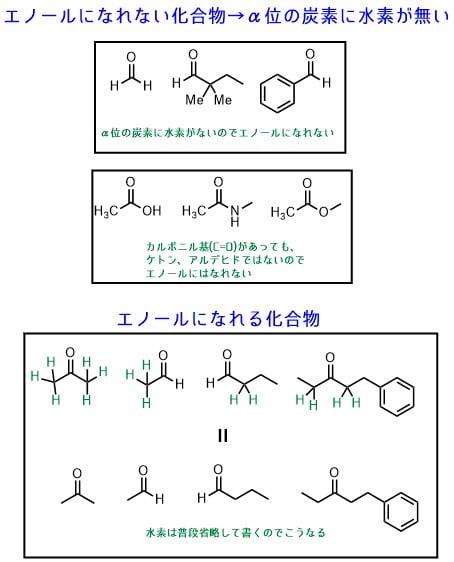 エノールになれる化合物
