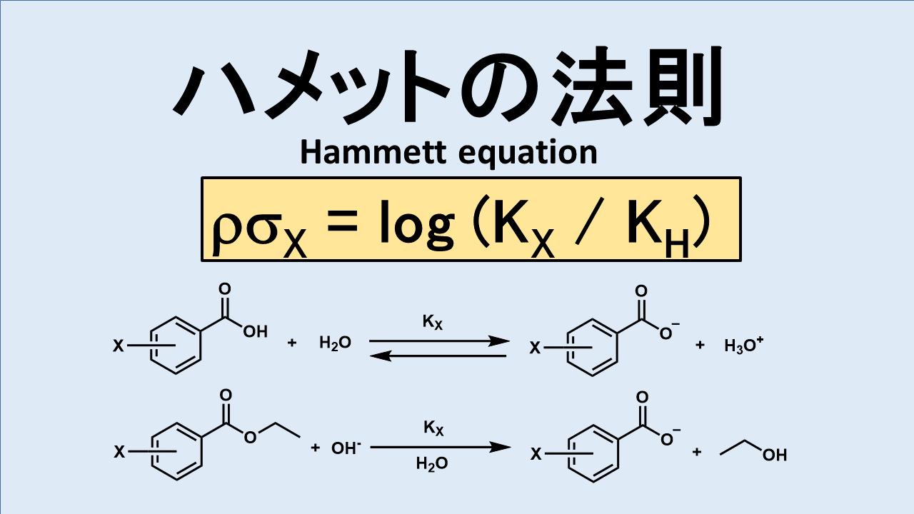 ハメット測 (Hammett equation): 官能基の電子的効果を比較する