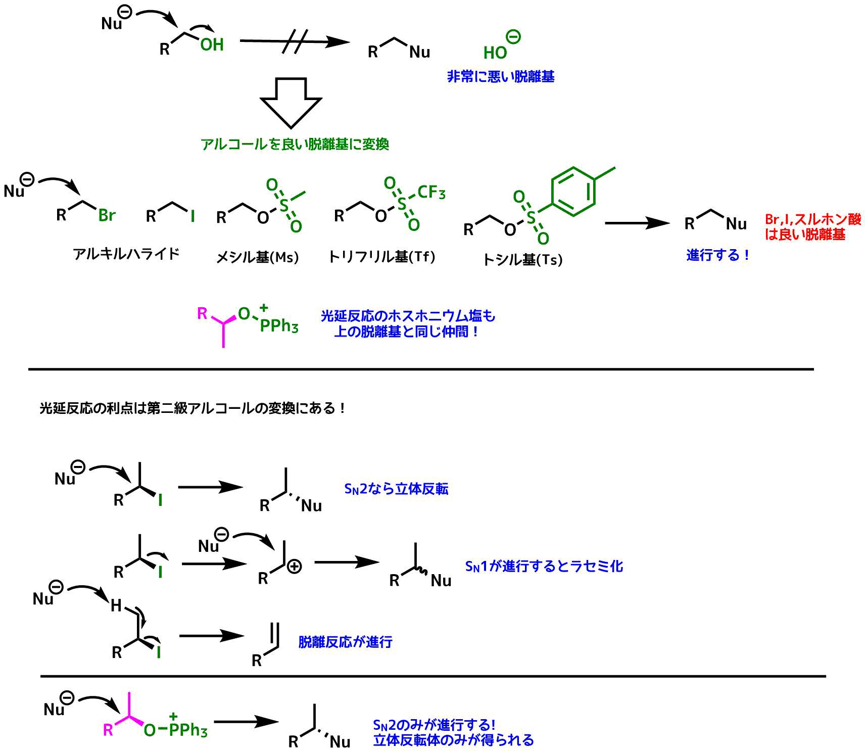 光延反応で水酸基を活性化