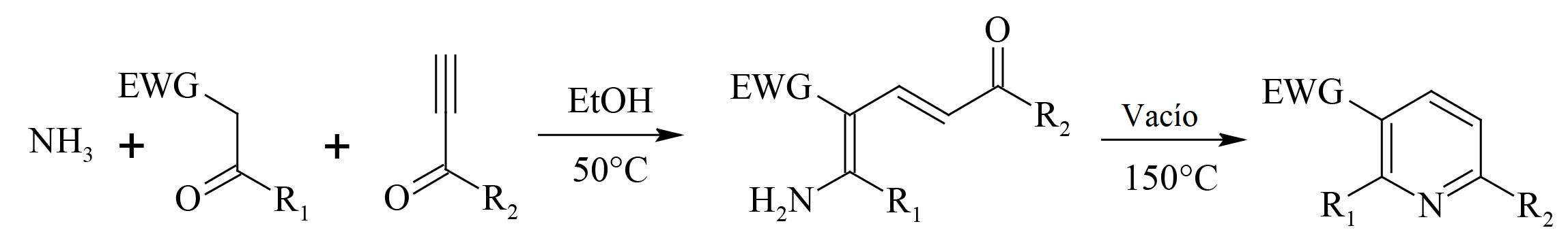 ピリジンの化学・天然物・生合成...