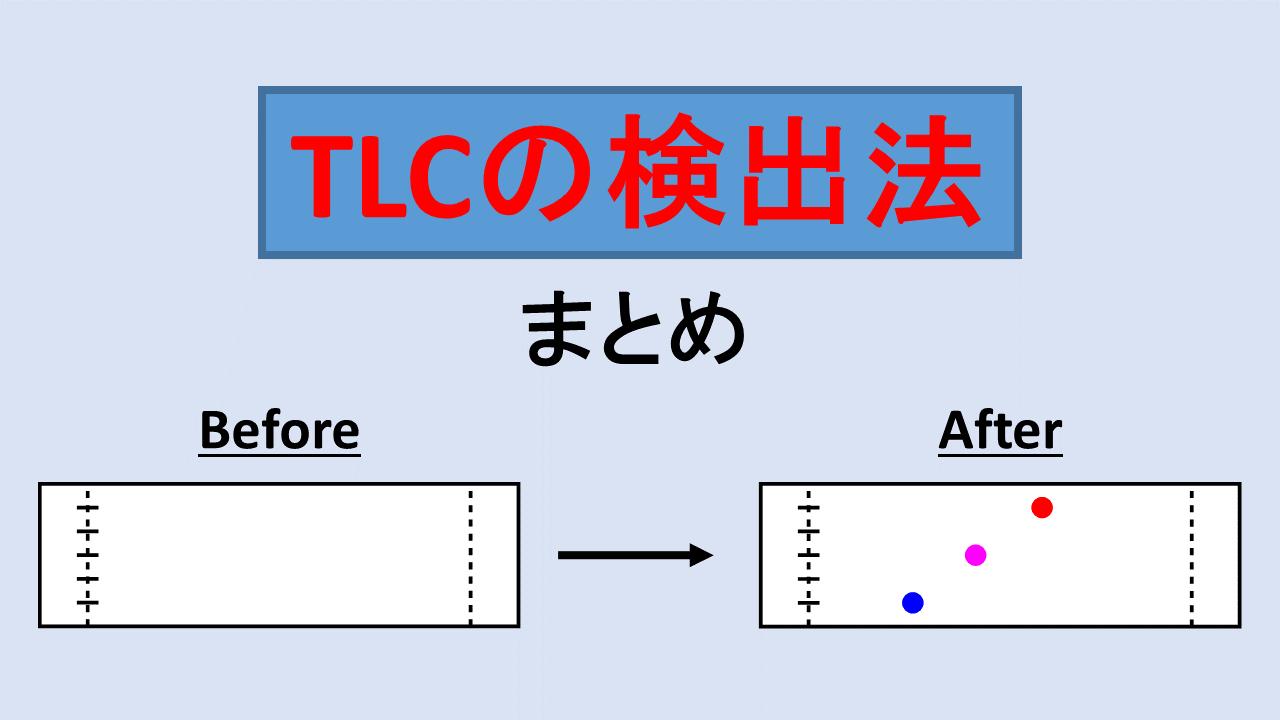 薄層クロマトグラフィー(TLC)の検出法と発色試薬まとめ