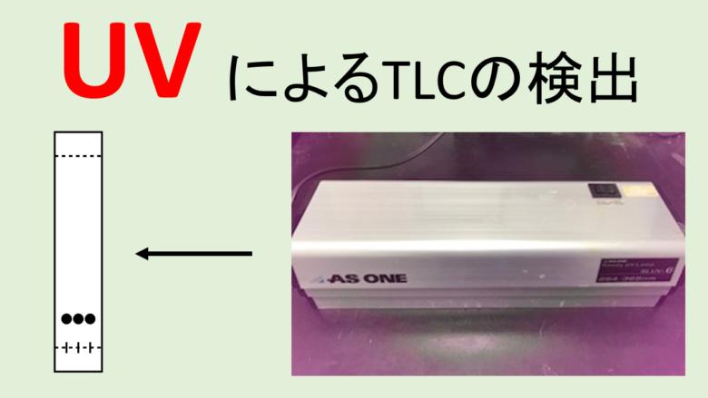 UVを利用したTLC(薄層クロマトグラフィー)の検出法と原理