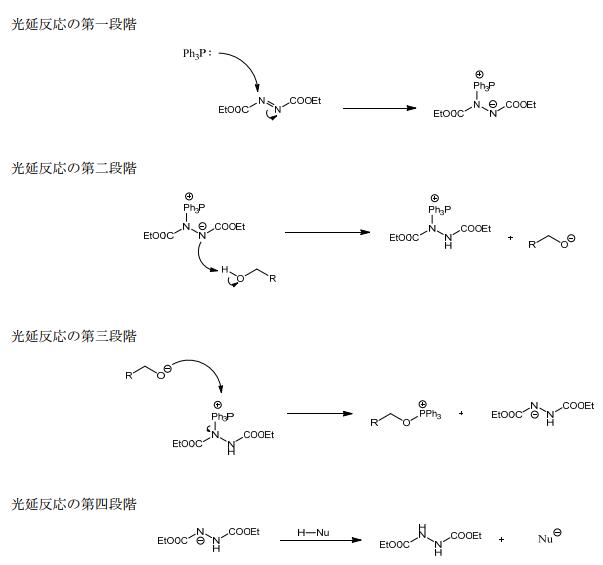 光延反応の反応機構