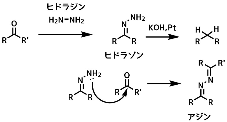 ヒドラゾンの窒素が求核性を保持しており、ケトンに再攻撃してアジンが生成する