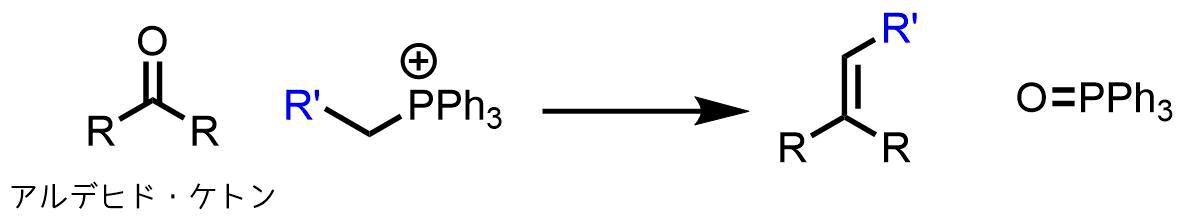 ウィティヒ反応の概要
