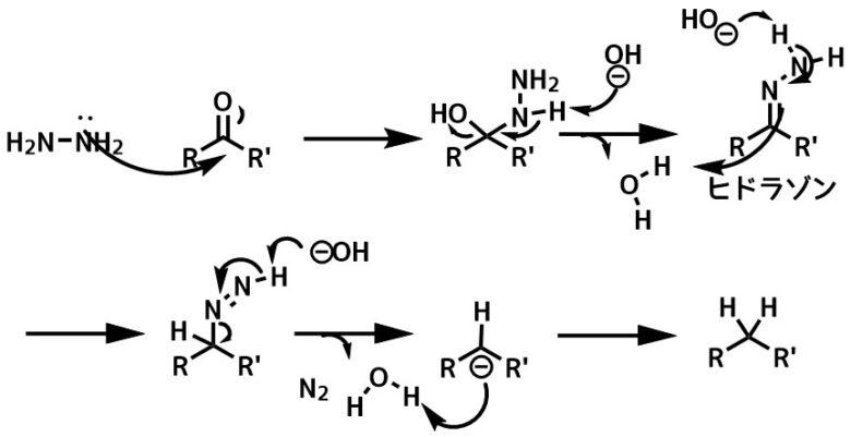 ウォルフキッシュナー還元の反応機構