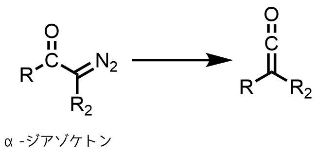 ウルフ転位の反応概要