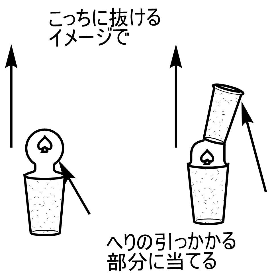 固着したガラス栓の外し方