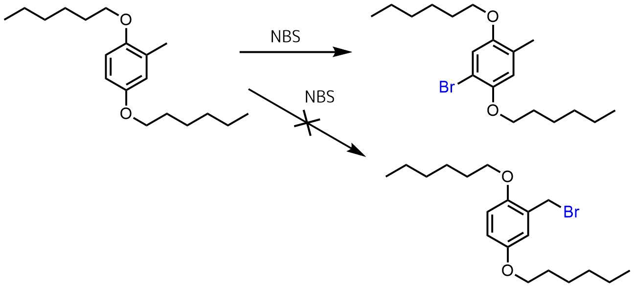 NBS 芳香環への臭素化
