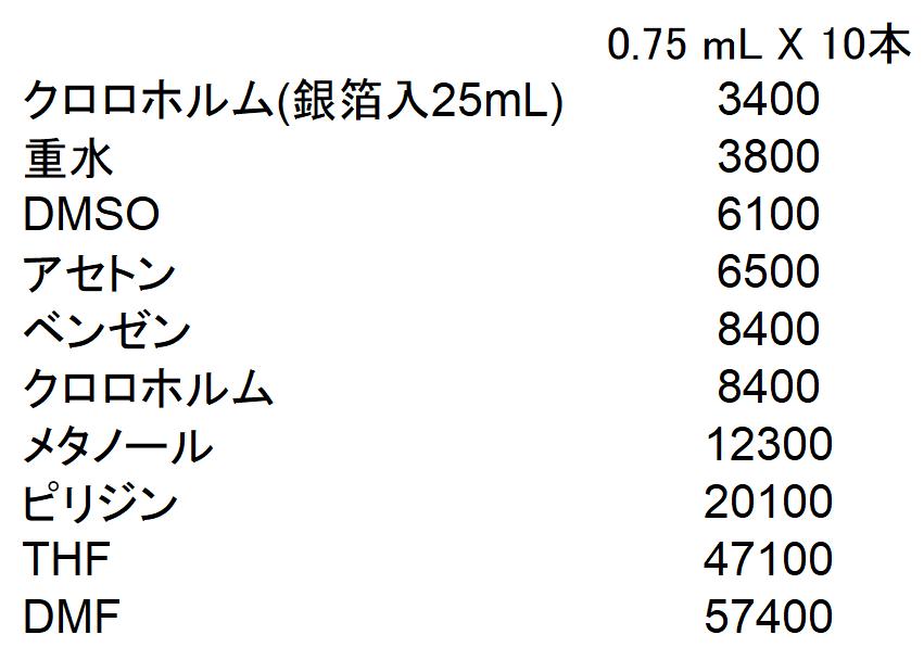 重溶媒のコスト