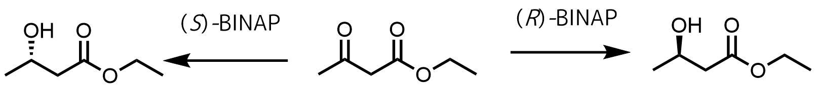 野依不斉水素化の概要