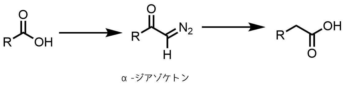 Arndt-Eistert synthesisの概要