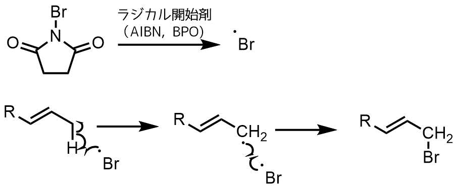NBSの反応機構