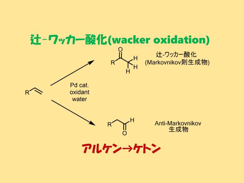 ワッカー酸化 (tsuji-wacker oxidation)で末端アルケンをケトンに合成