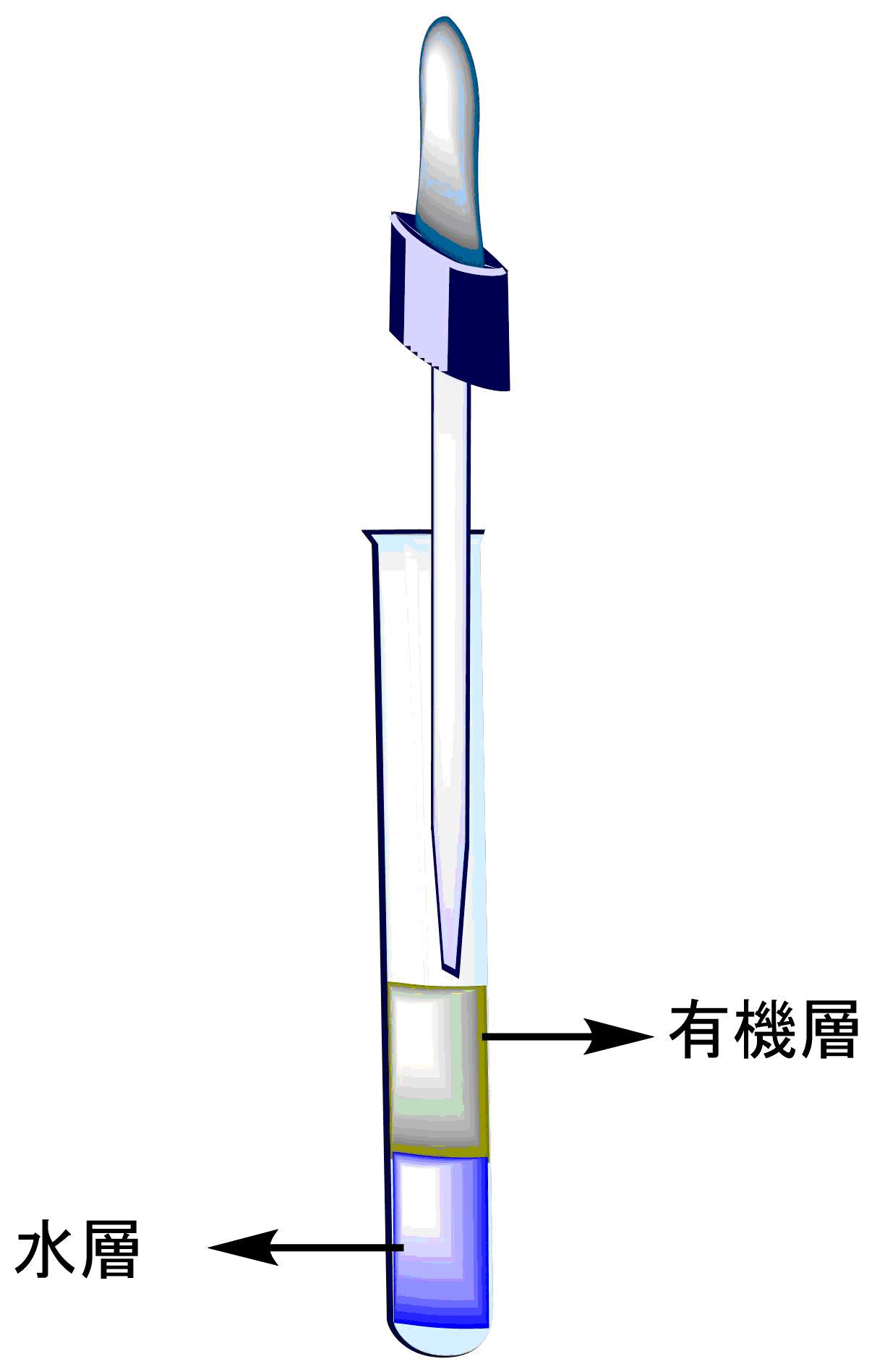 micro分液