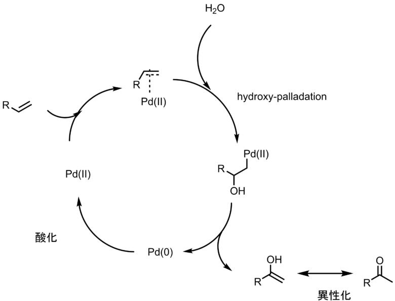 ワッカー酸化サイクル