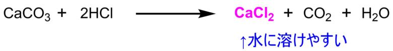 炭酸カルシウムと塩酸の反応