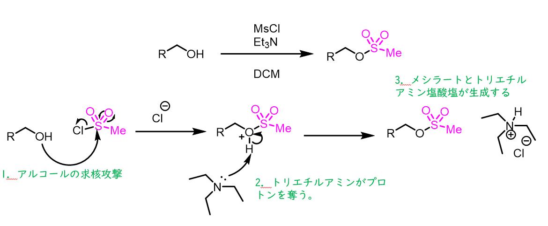 メシル化反応機構