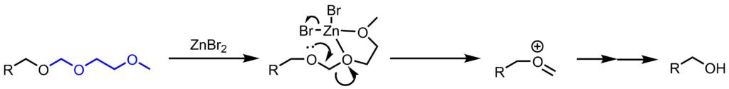 MEMのルイス酸への配位