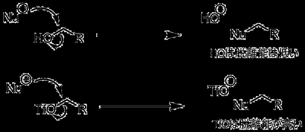 トリフラート化反応
