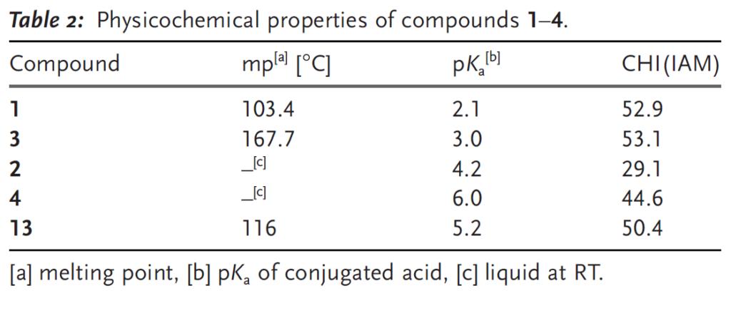アルキンおよびベンゼン等価体: ビシクロ[1.1.1]ペンタン誘導体の合成 ...