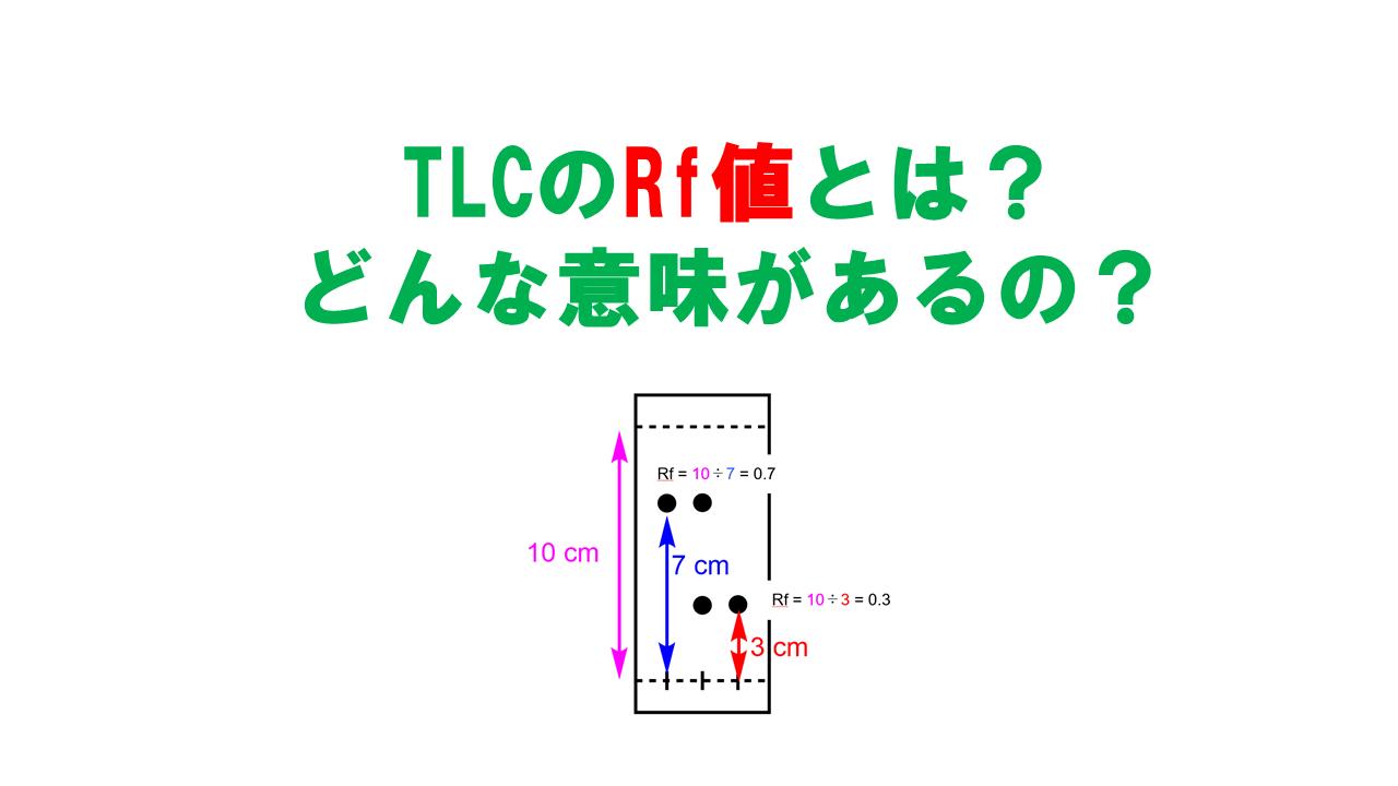 TLCのRf値