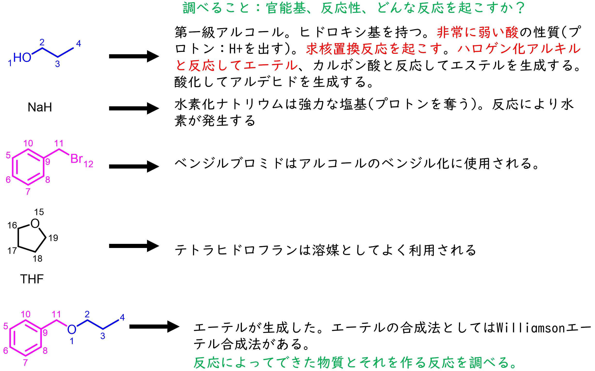 反応機構を解くために必要な情報解析2