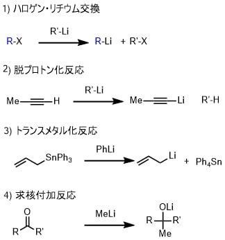 有機リチウム試薬の反応例