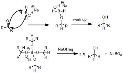 水素化ホウ素ナトリウムの反応機構