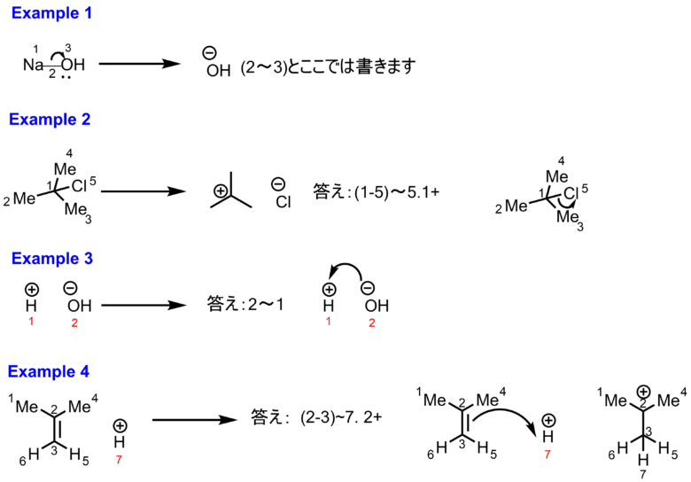 反応機構の例題