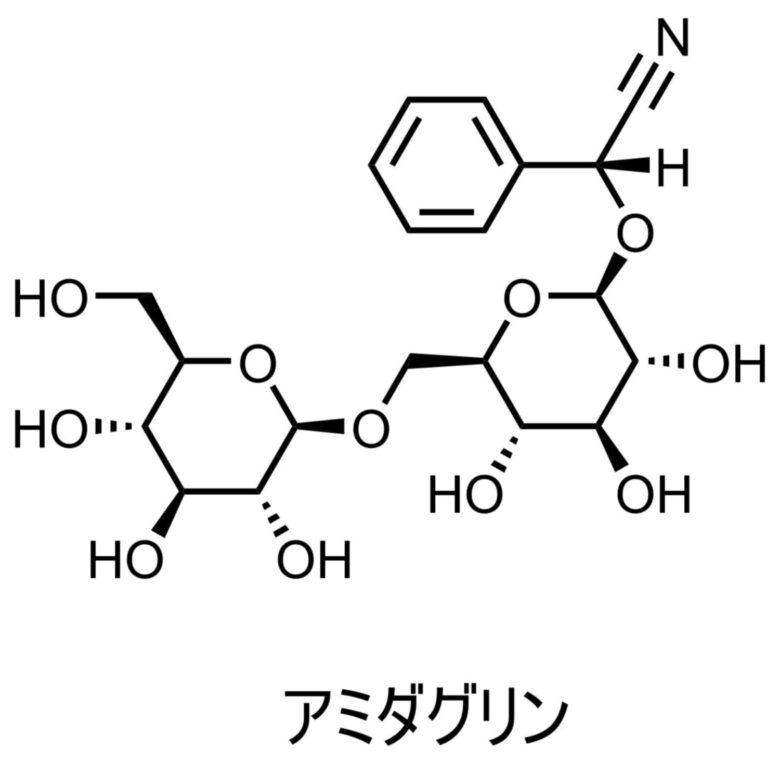 アミダグリンの構造式