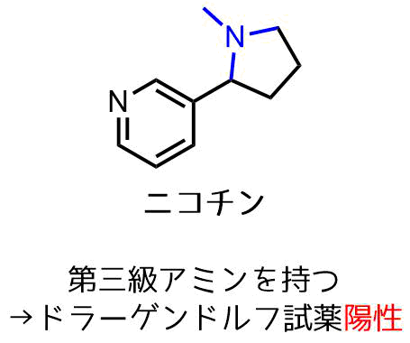 ニコチンはドラーゲンドルフ試薬陽性
