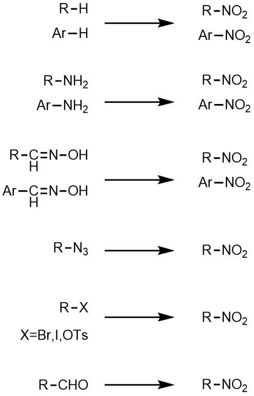 ニトロ体の合成