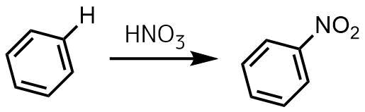 ニトロ化の反応概要