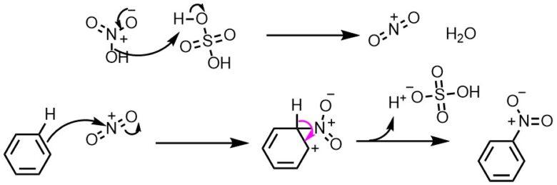 混酸を用いたニトロ化の反応機構