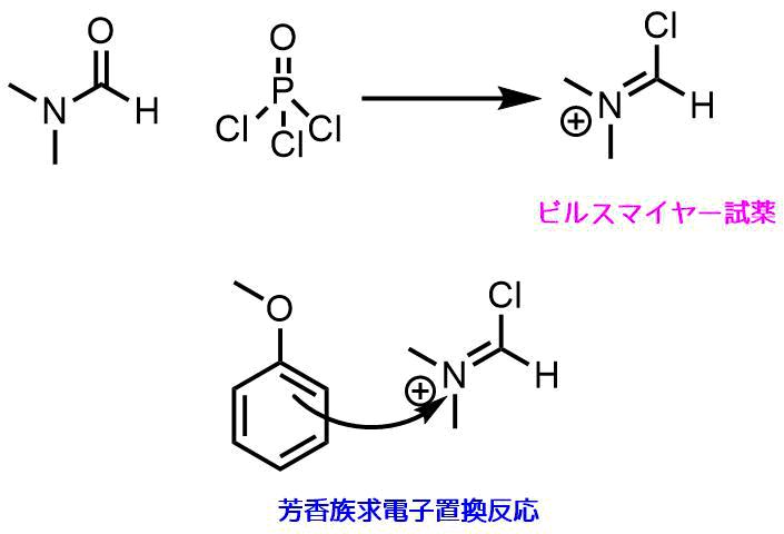 ビルスマイヤー試薬と芳香族求電子置換反応