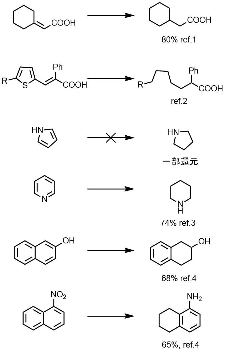 ラネーニッケルを使った炭素炭素結合の還元