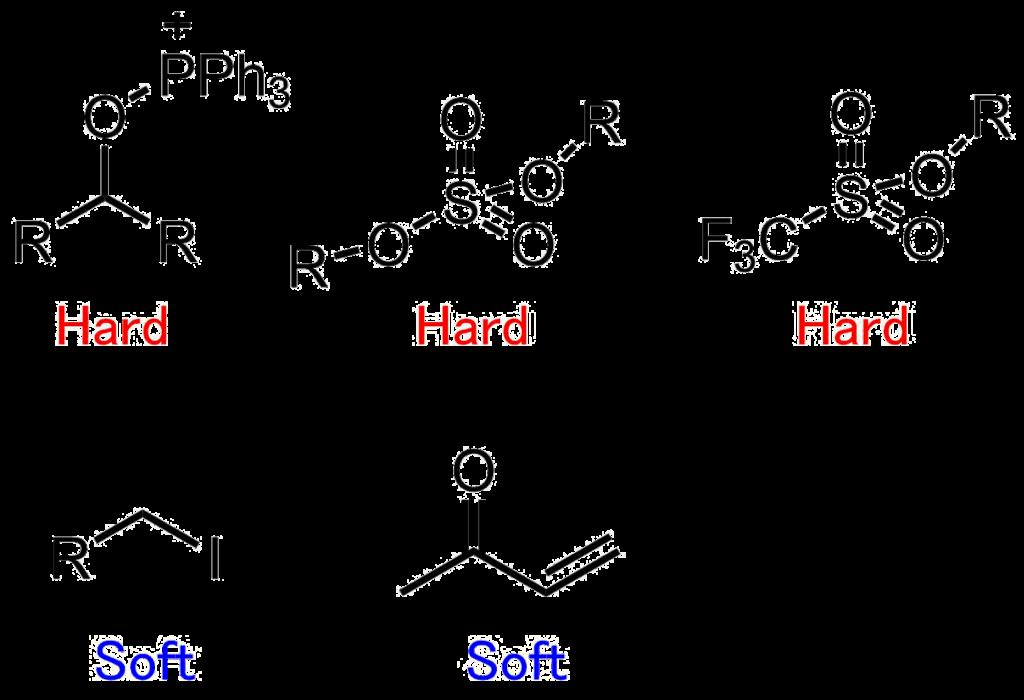 硬い求電子剤と柔らかい求電子剤