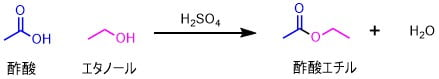 酢酸エチルの合成