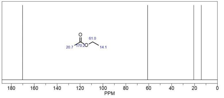 酢酸エチルの13CNMR予測