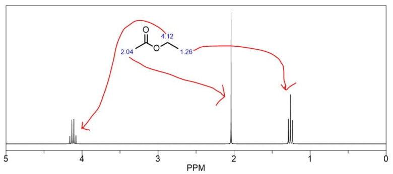 酢酸エチルのNMR予測