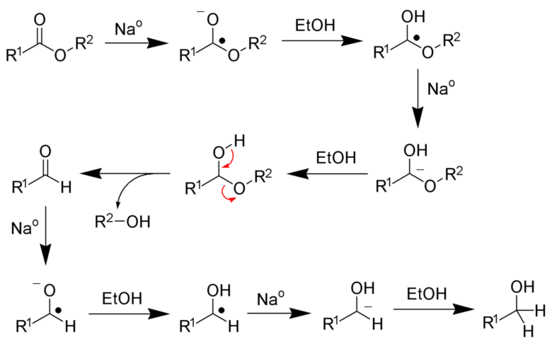 ブーボーブラン還元の反応機構