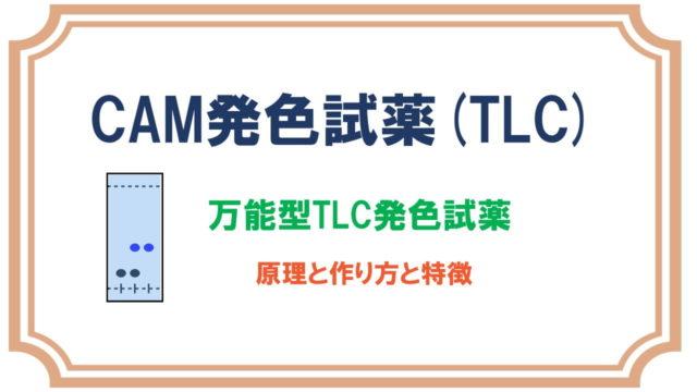 CAM発色試薬の作り方と原理と特徴