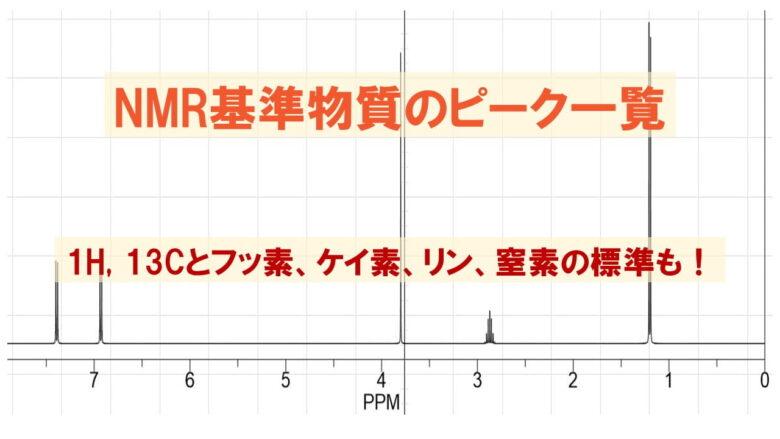NMRの基準物質 (TMS)のピーク一覧