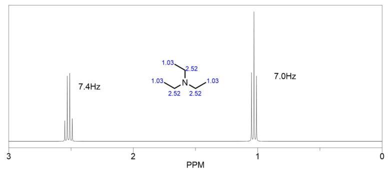 トリエチルアミンのH-NMRスペクトル