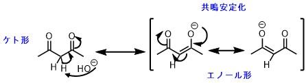 アセチルアセトンの共鳴安定化と酸性度