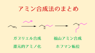 アミン合成法