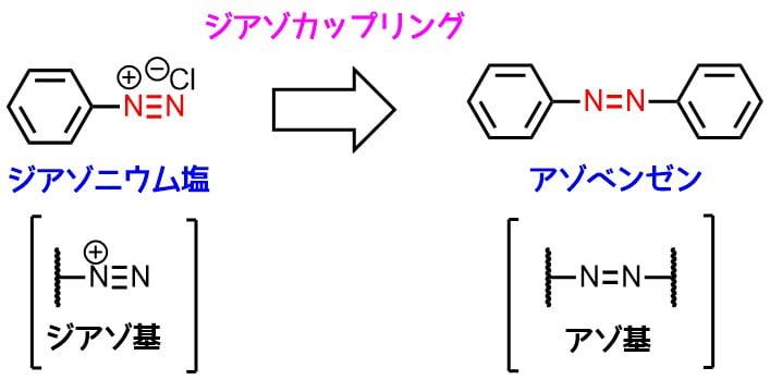 ジアゾニウム化合物の構造