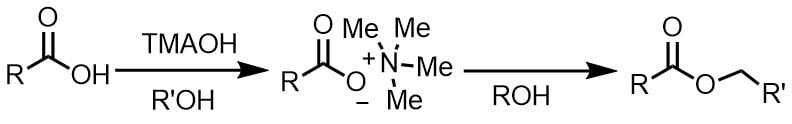 テトラメチルアンモニウムを使ったエステル化